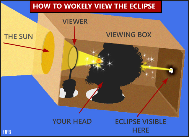 how to eclipse